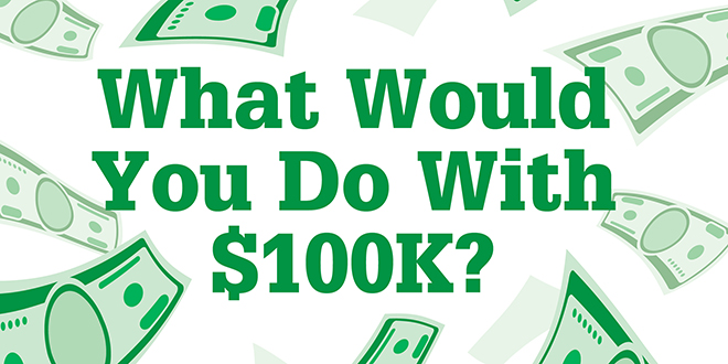 How Would You Reimagine Retail With $100K?