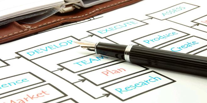 Creating Your Strategic Plan