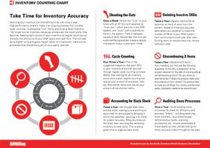 Inventory-Chart