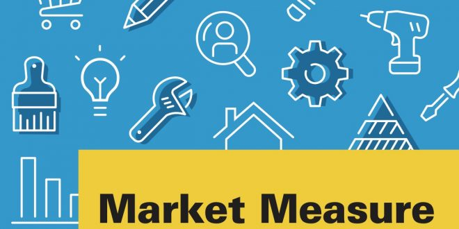 market measure 2019