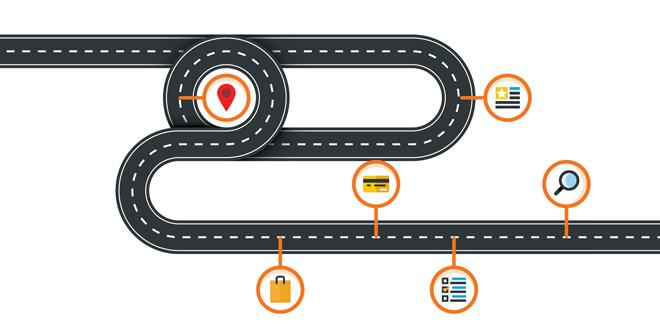 Retail Roadmap