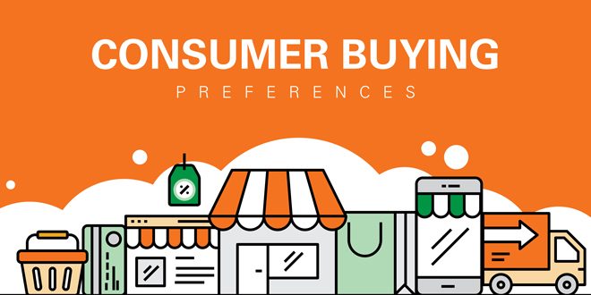 Consumer Buying Preferences