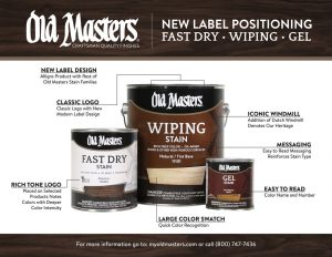 Old Masters Label Refresh