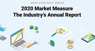 2020 market measure report