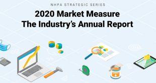 2020 market measure report