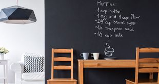 chalkboard paint in kitchen