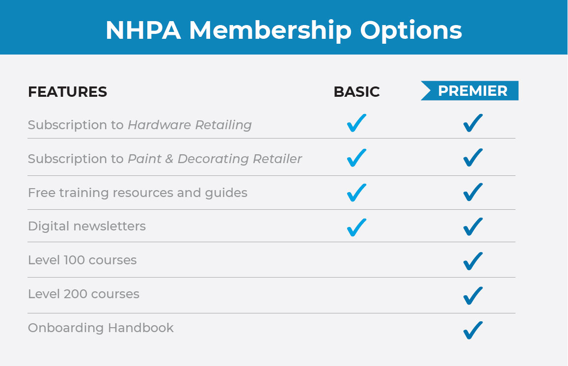 NHPA Membership Options